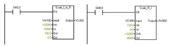 典型比例环节模拟电路