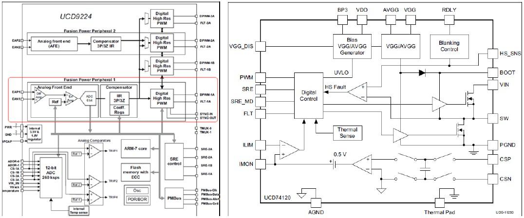 山水mc 1303c电源电路图