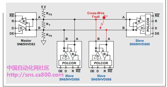 在信号和电源线路方面,所有节点均与本地电表电路进行电隔离.