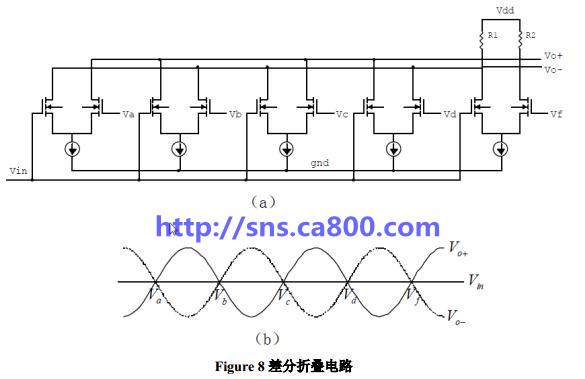 3.2  折叠电路 815【中国自动化网社区】cd53e4【http://sns.ca800.