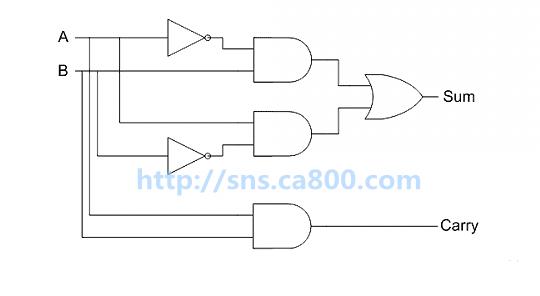 扩展的真值表和全加器a78【中国自动