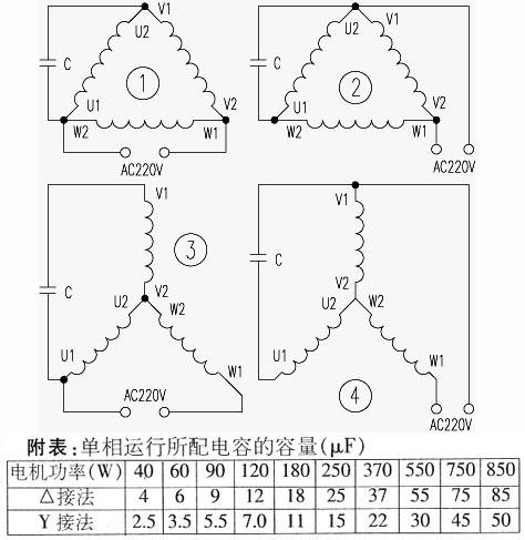 小型三相异步电动机的单相运行
