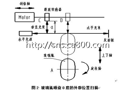 ade7755应用电路图