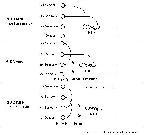 em231热电阻模块 接线