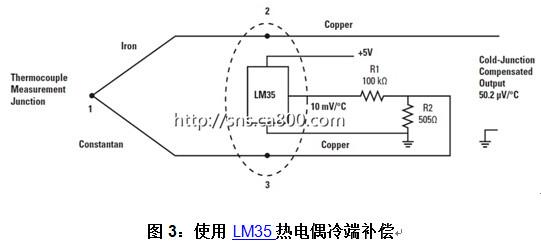 热电偶工作范围内的温度到电压转换函数的非线性需要用到补偿电路或