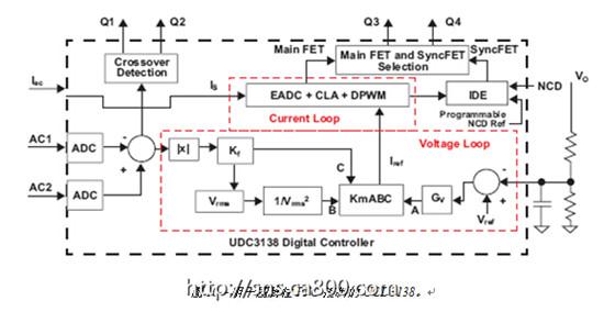 顾虑在于,ac交叉检测电路通常具有相位偏移,并且有可能不够精确.