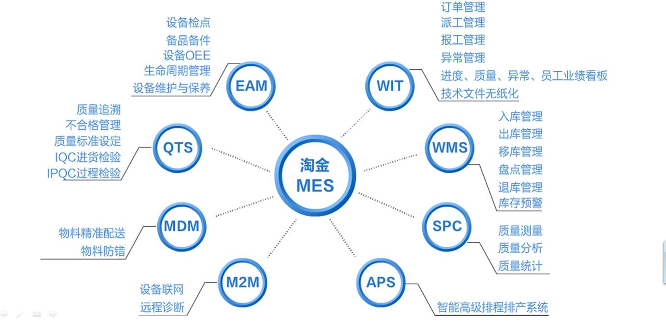 智慧工厂信息化项目解决方案623ff【中国自动化网社区】dd4024【http://sns.ca800.com】3f545 建设目标849c4【中国自动化网社区】e453e2【http://sns.ca800.com】8a  完善供应链系统的信息化,打通生产计划于物流计划的衔接849c4【中国自动化网社区】e453e2【http://sns.ca800.