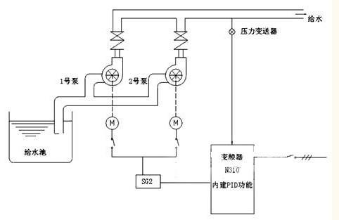 台安n310变频器在恒压供水应用