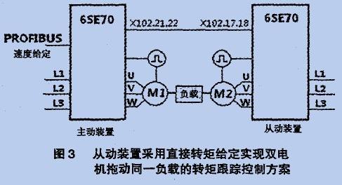 变频控制技术在双电机同步驱动同一负载中的应用