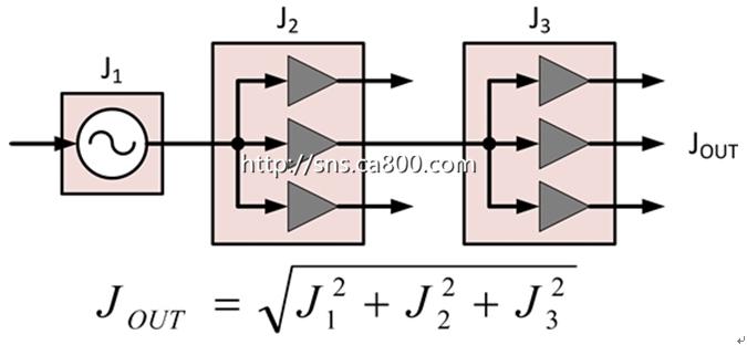 方波形发生电路